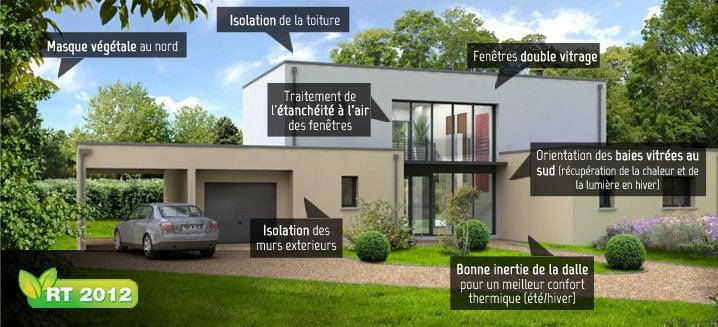 obtention de la conformit rt 2012 comment s y prendre. Black Bedroom Furniture Sets. Home Design Ideas